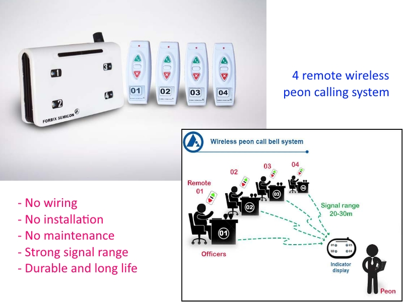 Wireless calling system 4 remote